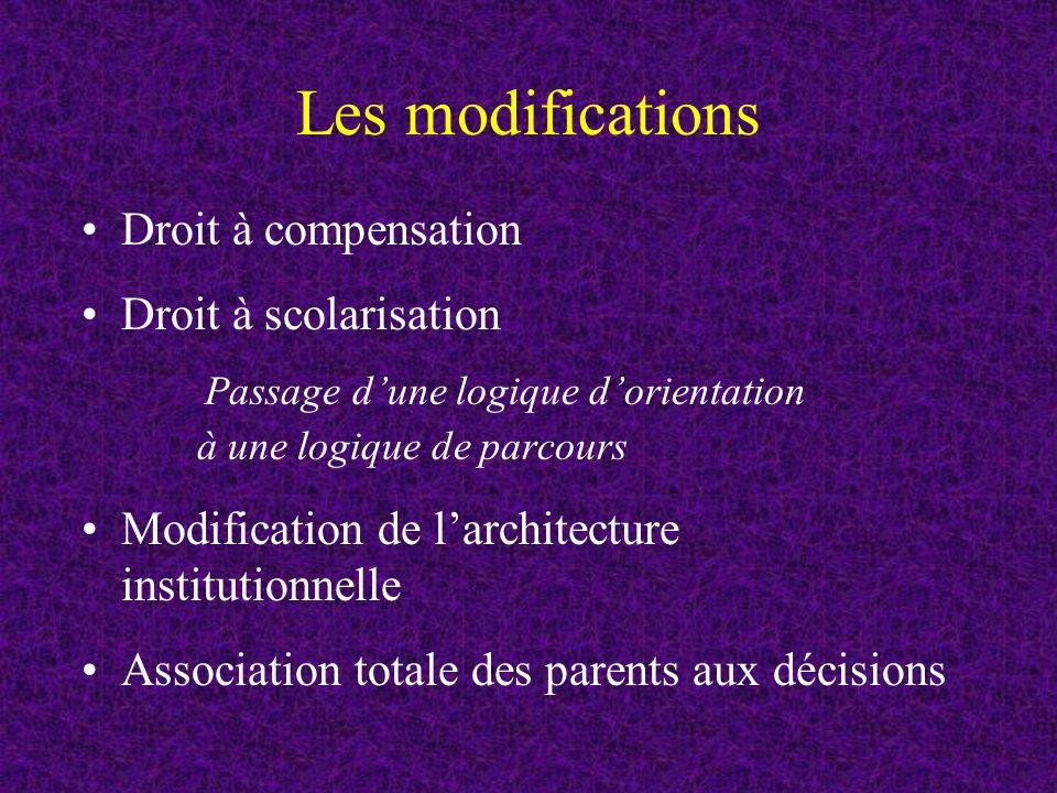 Les modifications Droit à compensation Droit à scolarisation Passage dune logique dorientation à une logique de parcours Modification de larchitecture institutionnelle Association totale des parents aux décisions