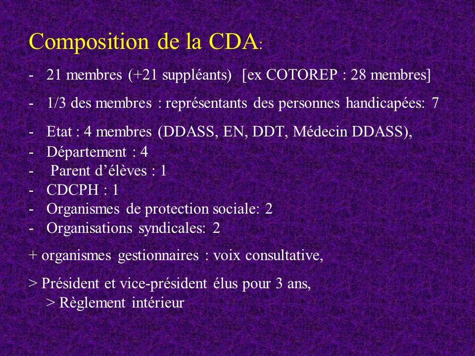 Composition de la CDA : -21 membres (+21 suppléants) [ex COTOREP : 28 membres] -1/3 des membres : représentants des personnes handicapées: 7 -Etat : 4 membres (DDASS, EN, DDT, Médecin DDASS), -Département : 4 - Parent délèves : 1 -CDCPH : 1 -Organismes de protection sociale: 2 -Organisations syndicales: 2 + organismes gestionnaires : voix consultative, > Président et vice-président élus pour 3 ans, > Règlement intérieur