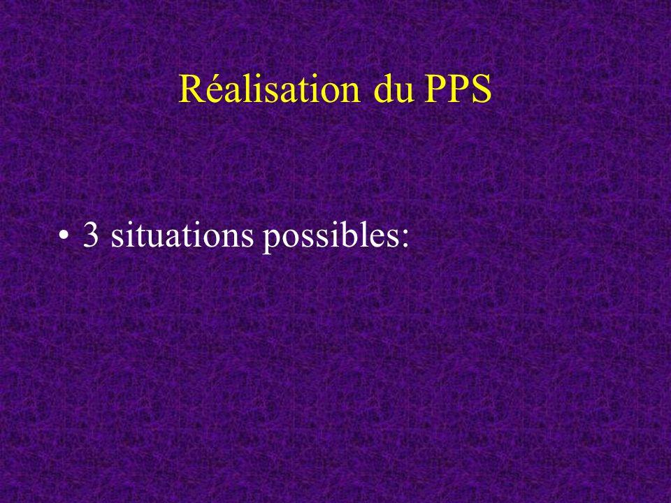 Réalisation du PPS 3 situations possibles: