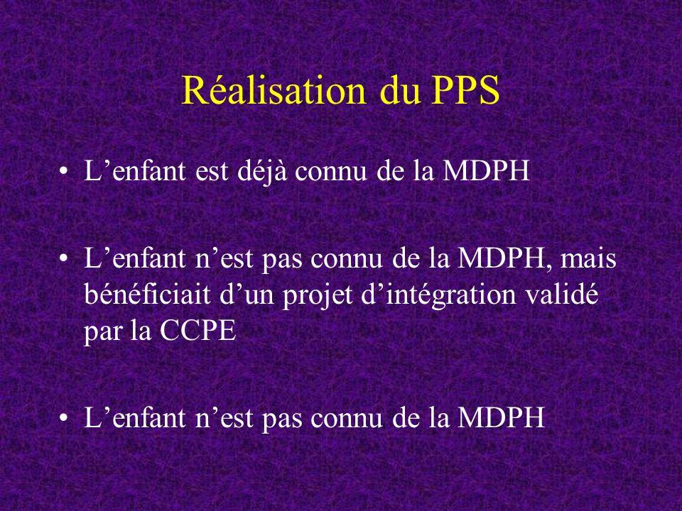 Réalisation du PPS Lenfant est déjà connu de la MDPH Lenfant nest pas connu de la MDPH, mais bénéficiait dun projet dintégration validé par la CCPE Lenfant nest pas connu de la MDPH