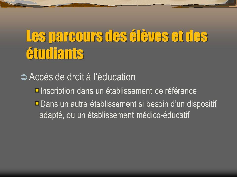 Les parcours des élèves et des étudiants Accès de droit à léducation Inscription dans un établissement de référence Dans un autre établissement si besoin dun dispositif adapté, ou un établissement médico-éducatif