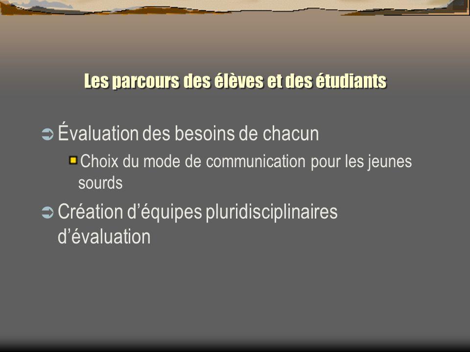 Les parcours des élèves et des étudiants Évaluation des besoins de chacun Choix du mode de communication pour les jeunes sourds Création déquipes pluridisciplinaires dévaluation