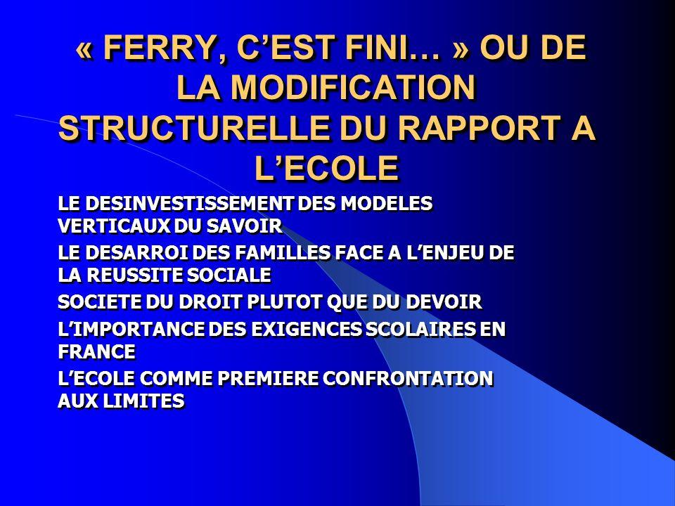 PLANPLAN « FERRY, CEST FINI… » LA SCOLARISATION, UNE ALCHIMIE COMPLEXE LENFANT IDEAL, LENFANT REEL COMPORTEMENT ET PERSONNALITE GRANDES ORGANISATIONS