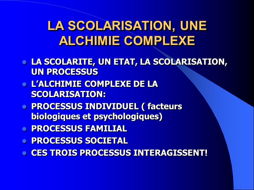 LA SCOLARISATION, UNE ALCHIMIE COMPLEXE LA SCOLARITE, UN ETAT, LA SCOLARISATION, UN PROCESSUS LALCHIMIE COMPLEXE DE LA SCOLARISATION: PROCESSUS INDIVIDUEL ( facteurs biologiques et psychologiques) PROCESSUS FAMILIAL PROCESSUS SOCIETAL CES TROIS PROCESSUS INTERAGISSENT.