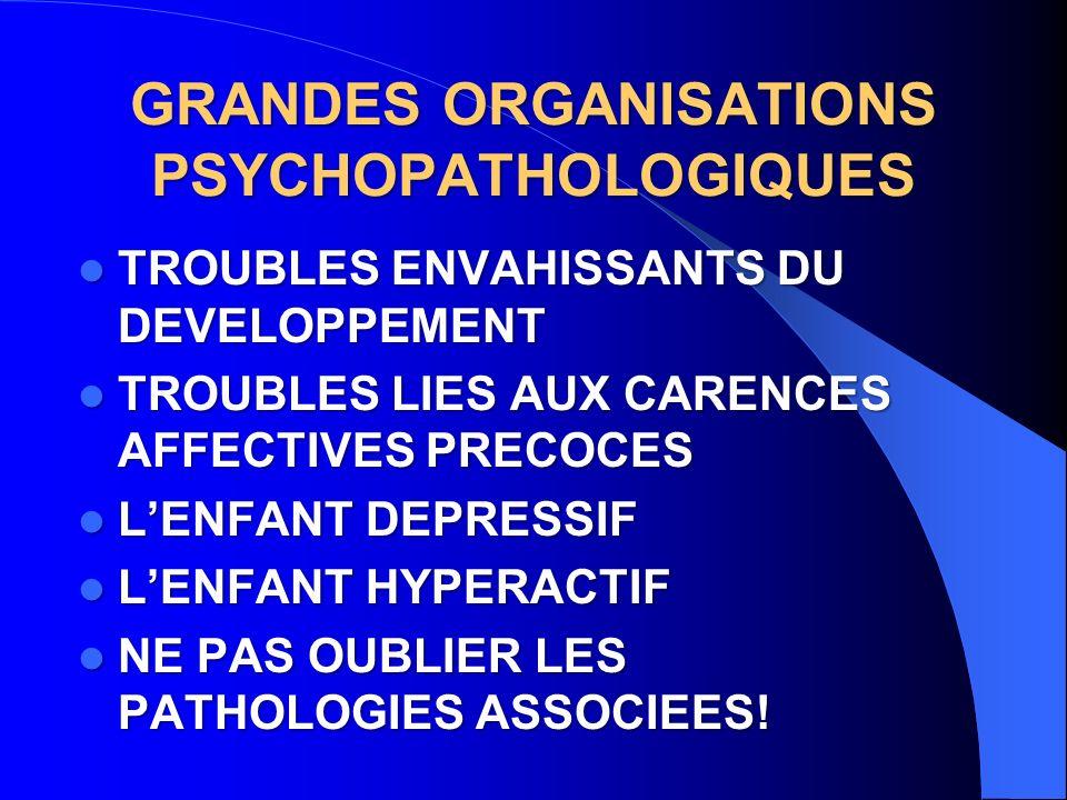 GRANDES ORGANISATIONS PSYCHOPATHOLOGIQUES TROUBLES ENVAHISSANTS DU DEVELOPPEMENT TROUBLES ENVAHISSANTS DU DEVELOPPEMENT TROUBLES LIES AUX CARENCES AFFECTIVES PRECOCES TROUBLES LIES AUX CARENCES AFFECTIVES PRECOCES LENFANT DEPRESSIF LENFANT DEPRESSIF LENFANT HYPERACTIF LENFANT HYPERACTIF NE PAS OUBLIER LES PATHOLOGIES ASSOCIEES.