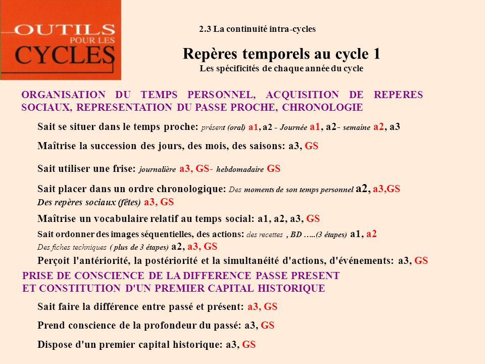 2.3 La continuité intra-cycles Repères temporels au cycle 1 Les spécificités de chaque année du cycle ORGANISATION DU TEMPS PERSONNEL, ACQUISITION DE