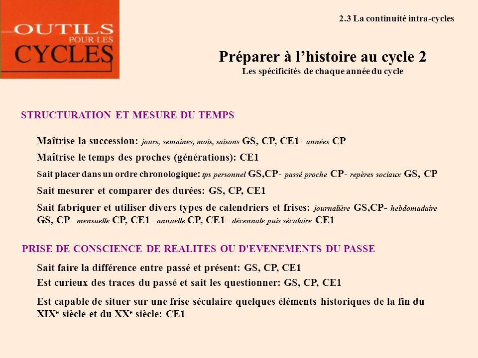 2.3 La continuité intra-cycles Préparer à lhistoire au cycle 2 Les spécificités de chaque année du cycle STRUCTURATION ET MESURE DU TEMPS Maîtrise le