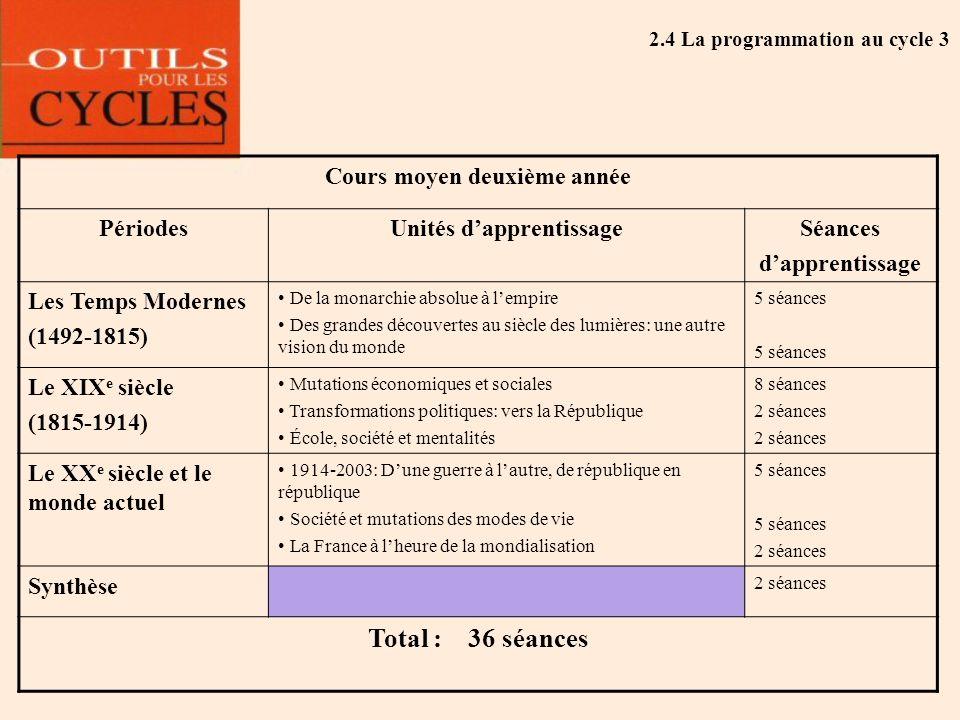 2.4 La programmation au cycle 3 Cours moyen deuxième année PériodesUnités dapprentissageSéances dapprentissage Les Temps Modernes (1492-1815) De la mo