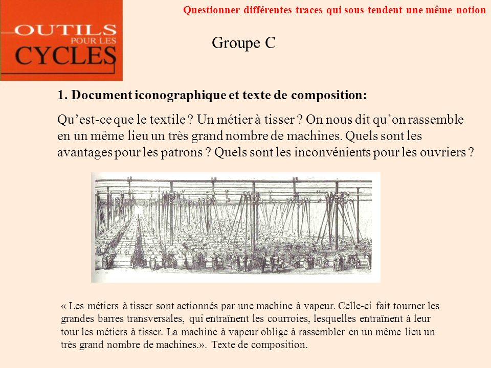 Questionner différentes traces qui sous-tendent une même notion Groupe C 1. Document iconographique et texte de composition: Quest-ce que le textile ?