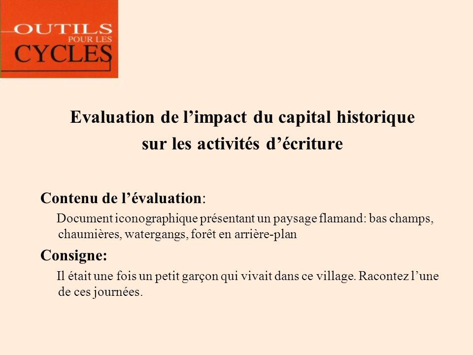 Evaluation de limpact du capital historique sur les activités décriture Contenu de lévaluation: Document iconographique présentant un paysage flamand: