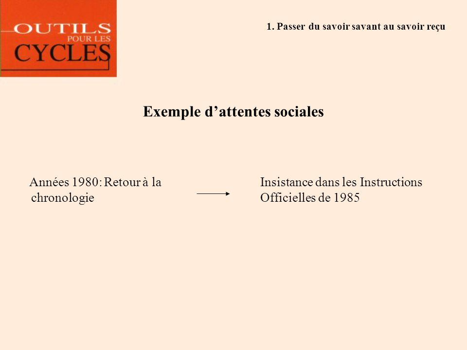 1. Passer du savoir savant au savoir reçu Exemple dattentes sociales Années 1980: Retour à la chronologie Insistance dans les Instructions Officielles