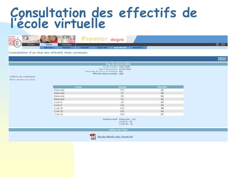 Consultation des effectifs de lécole virtuelle