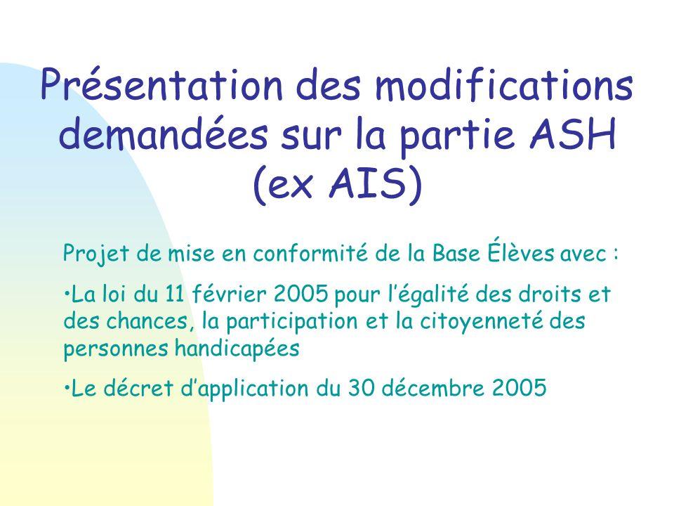 Présentation des modifications demandées sur la partie ASH (ex AIS) Projet de mise en conformité de la Base Élèves avec : La loi du 11 février 2005 pour légalité des droits et des chances, la participation et la citoyenneté des personnes handicapées Le décret dapplication du 30 décembre 2005