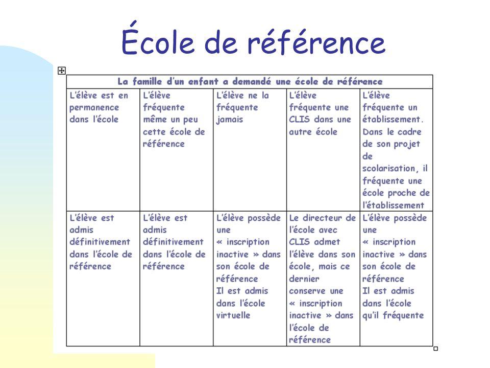 École de référence