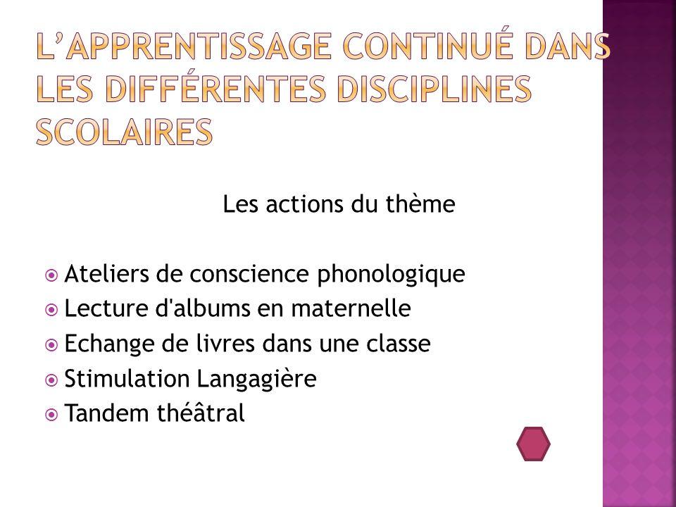 Les actions du thème Ateliers de conscience phonologique Lecture d'albums en maternelle Echange de livres dans une classe Stimulation Langagière Tande