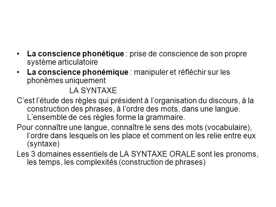 La conscience phonétique : prise de conscience de son propre système articulatoire La conscience phonémique : manipuler et réfléchir sur les phonèmes