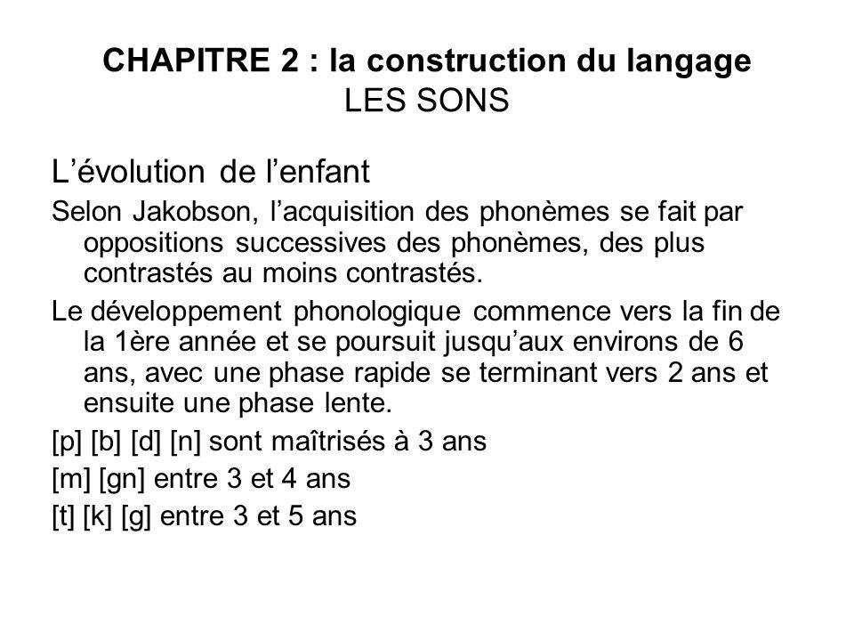 CHAPITRE 2 : la construction du langage LES SONS Lévolution de lenfant Selon Jakobson, lacquisition des phonèmes se fait par oppositions successives d