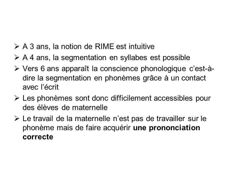 A 3 ans, la notion de RIME est intuitive A 4 ans, la segmentation en syllabes est possible Vers 6 ans apparaît la conscience phonologique cest-à- dire