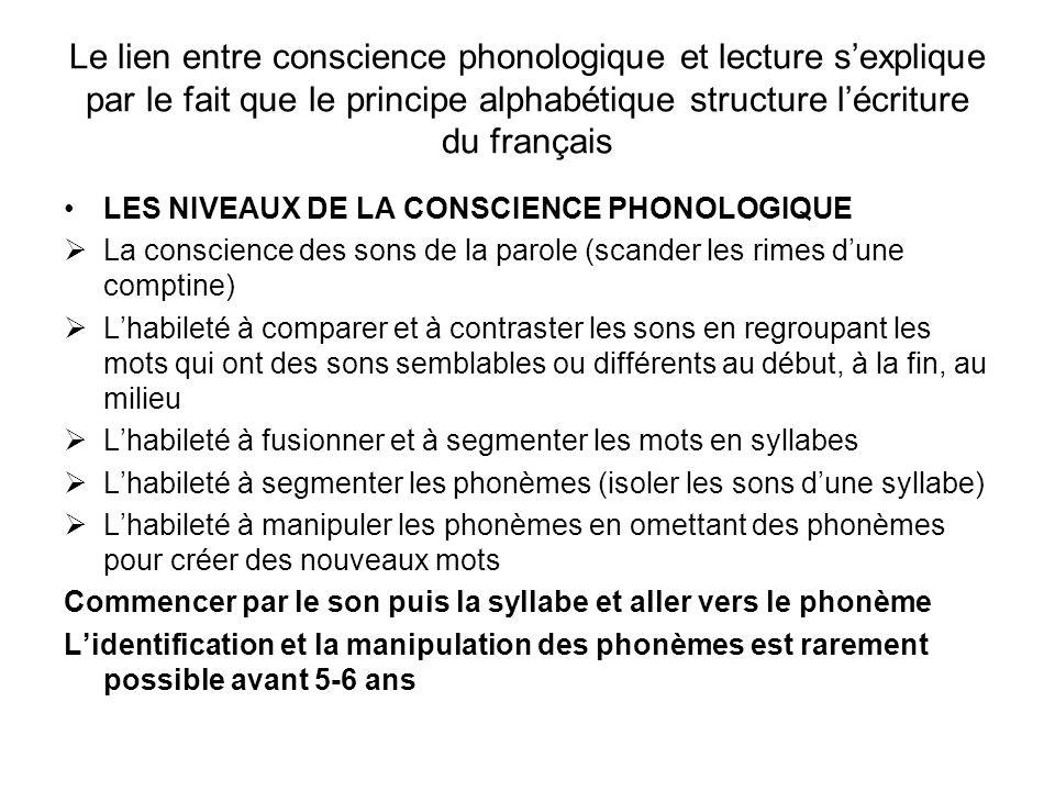 Le lien entre conscience phonologique et lecture sexplique par le fait que le principe alphabétique structure lécriture du français LES NIVEAUX DE LA
