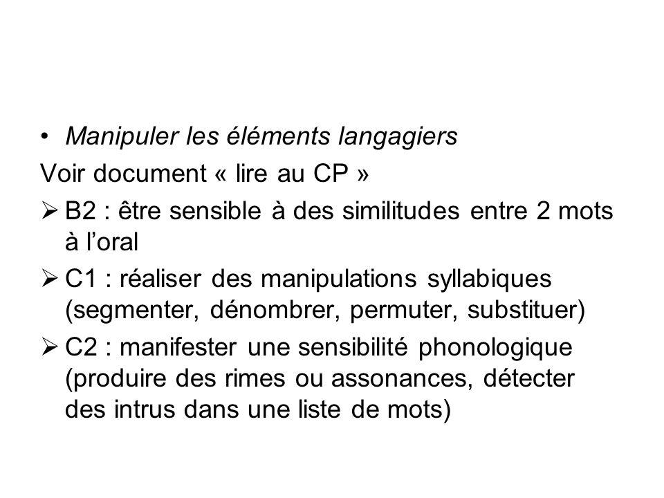 Manipuler les éléments langagiers Voir document « lire au CP » B2 : être sensible à des similitudes entre 2 mots à loral C1 : réaliser des manipulatio