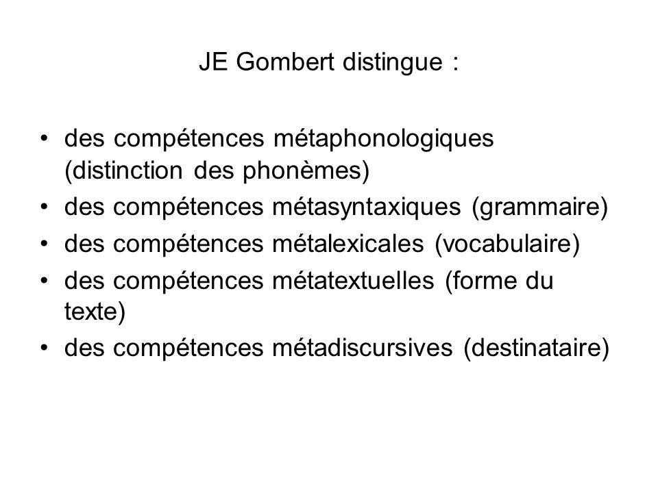 JE Gombert distingue : des compétences métaphonologiques (distinction des phonèmes) des compétences métasyntaxiques (grammaire) des compétences métale