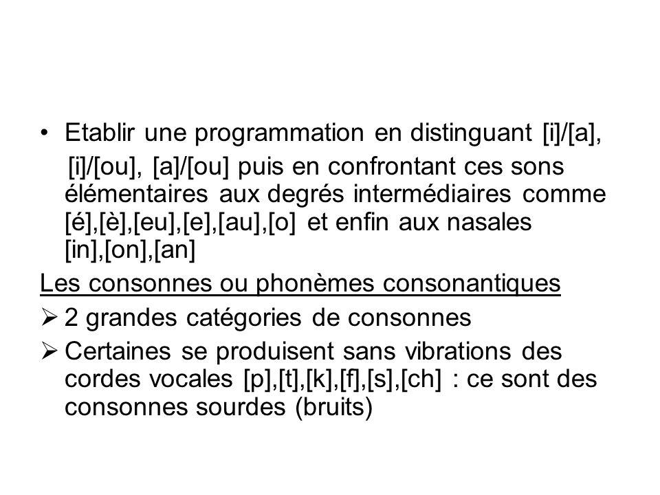 Etablir une programmation en distinguant [i]/[a], [i]/[ou], [a]/[ou] puis en confrontant ces sons élémentaires aux degrés intermédiaires comme [é],[è]