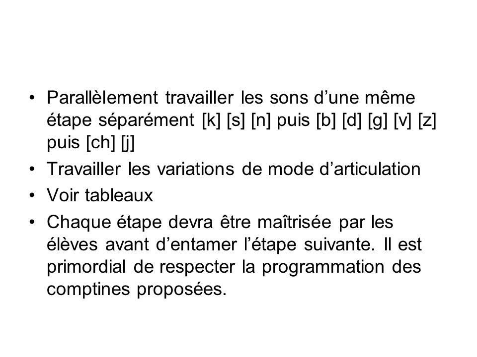 Parallèlement travailler les sons dune même étape séparément [k] [s] [n] puis [b] [d] [g] [v] [z] puis [ch] [j] Travailler les variations de mode dart