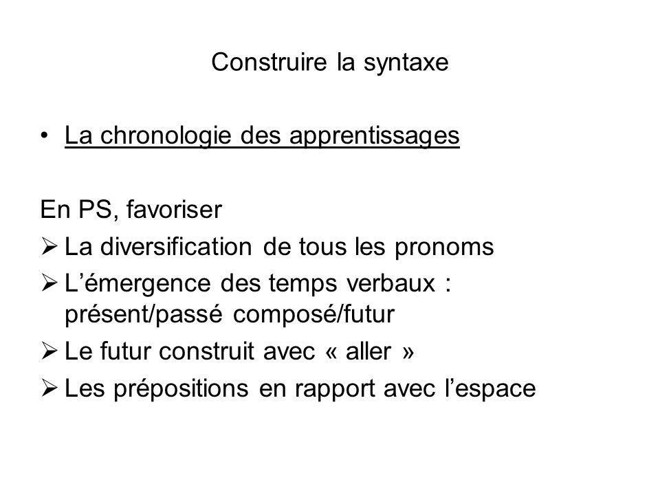 Construire la syntaxe La chronologie des apprentissages En PS, favoriser La diversification de tous les pronoms Lémergence des temps verbaux : présent