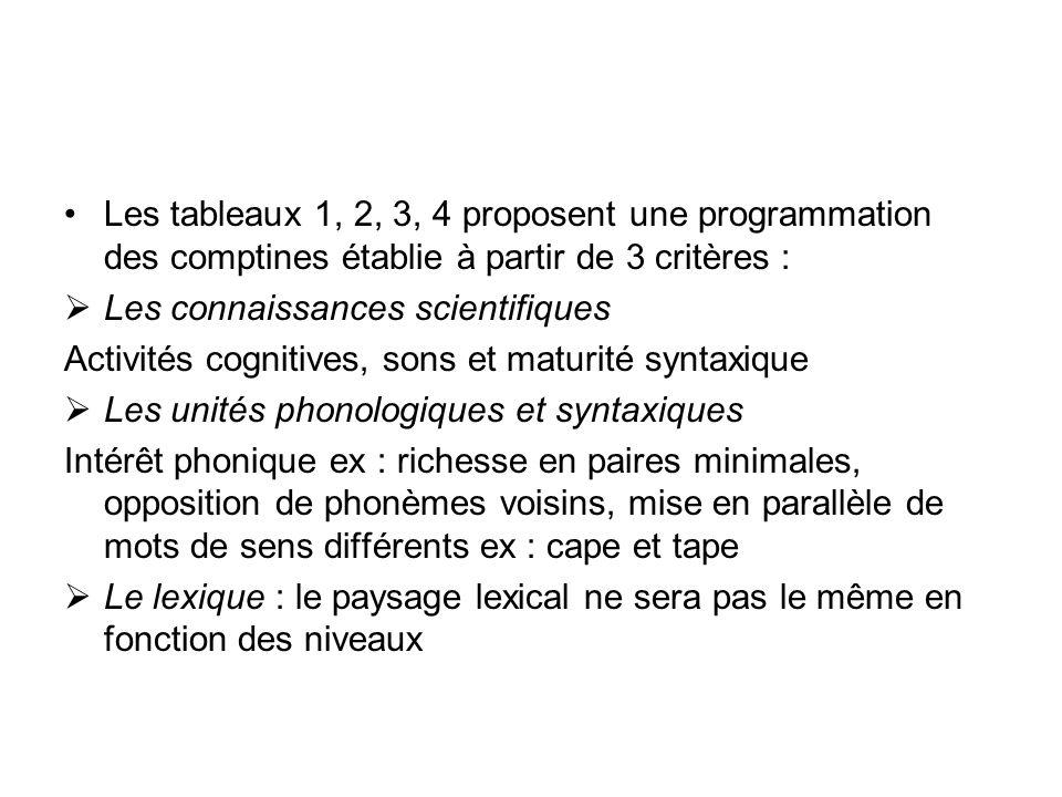 Les tableaux 1, 2, 3, 4 proposent une programmation des comptines établie à partir de 3 critères : Les connaissances scientifiques Activités cognitive