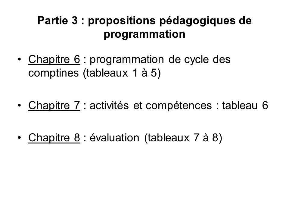 Partie 3 : propositions pédagogiques de programmation Chapitre 6 : programmation de cycle des comptines (tableaux 1 à 5) Chapitre 7 : activités et com