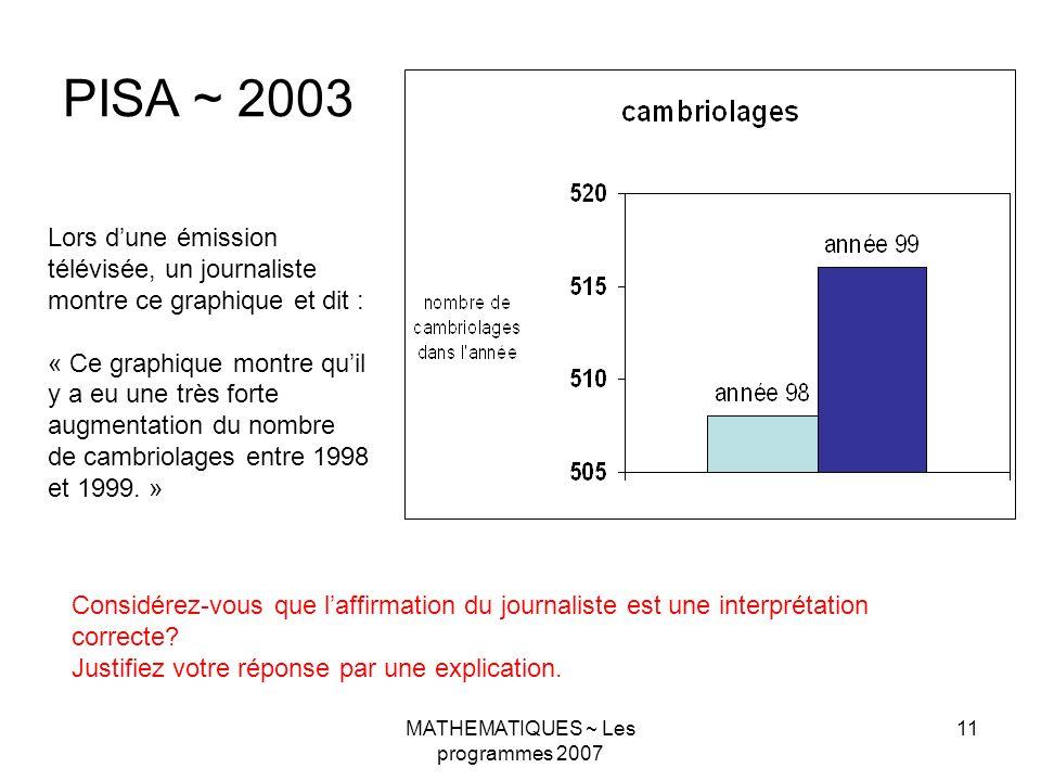 MATHEMATIQUES ~ Les programmes 2007 11 PISA ~ 2003 Lors dune émission télévisée, un journaliste montre ce graphique et dit : « Ce graphique montre quil y a eu une très forte augmentation du nombre de cambriolages entre 1998 et 1999.