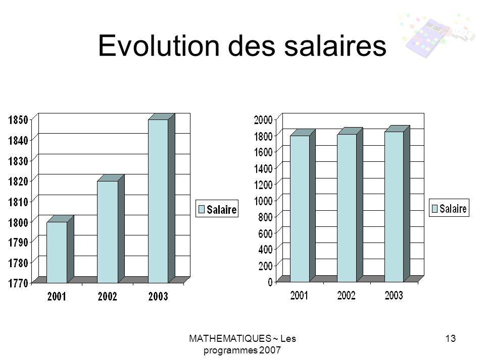 MATHEMATIQUES ~ Les programmes 2007 13 Evolution des salaires