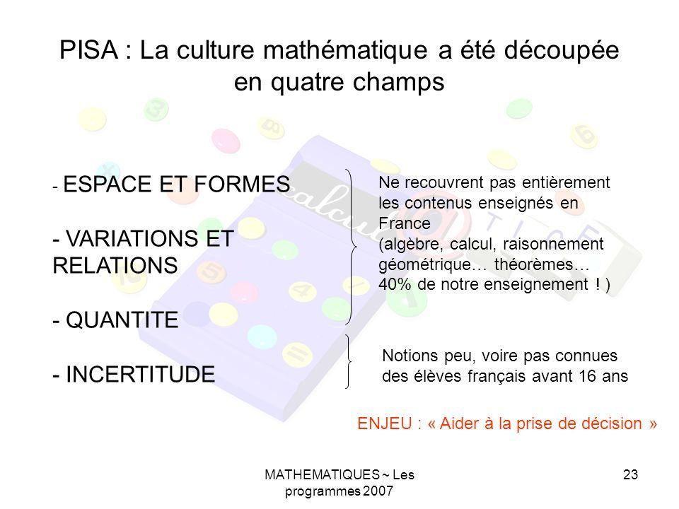 MATHEMATIQUES ~ Les programmes 2007 23 PISA : La culture mathématique a été découpée en quatre champs - ESPACE ET FORMES - VARIATIONS ET RELATIONS - QUANTITE - INCERTITUDE Notions peu, voire pas connues des élèves français avant 16 ans Ne recouvrent pas entièrement les contenus enseignés en France (algèbre, calcul, raisonnement géométrique… théorèmes… 40% de notre enseignement .