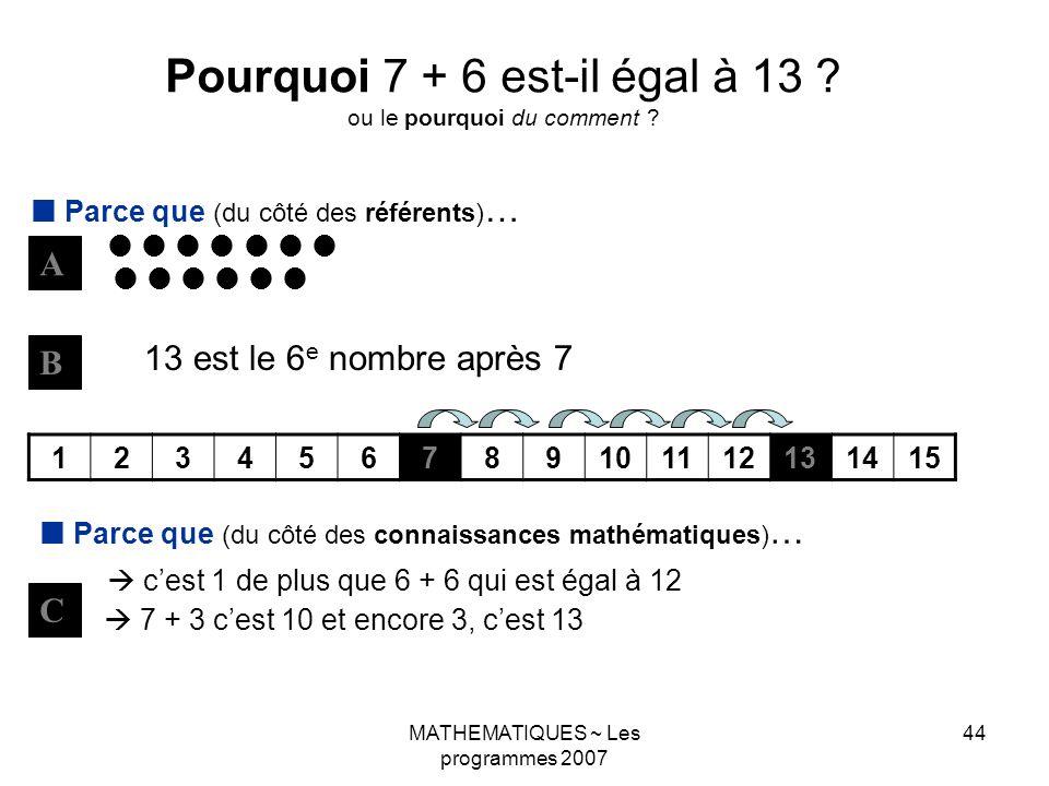 MATHEMATIQUES ~ Les programmes 2007 44 Pourquoi 7 + 6 est-il égal à 13 ? ou le pourquoi du comment ? Parce que (du côté des référents) … 13 est le 6 e