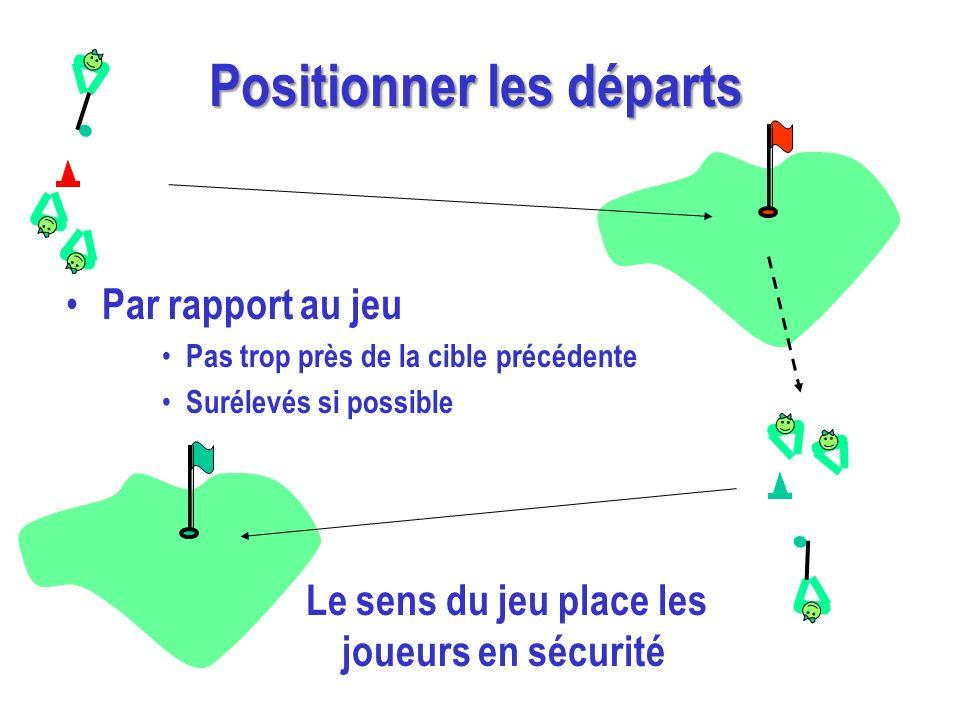 Positionner les départs Par rapport au jeu Pas trop près de la cible précédente Surélevés si possible Le sens du jeu place les joueurs en sécurité