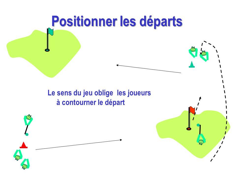 Positionner les départs Le sens du jeu oblige les joueurs à contourner le départ