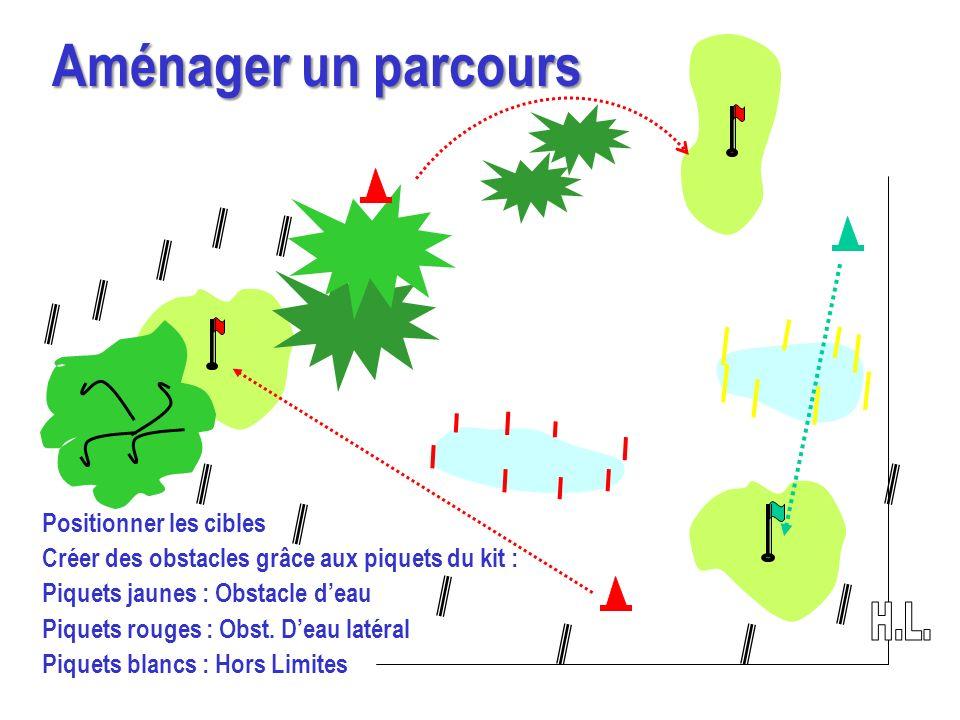 Aménager un parcours Positionner les cibles Créer des obstacles grâce aux piquets du kit : Piquets jaunes : Obstacle deau Piquets rouges : Obst. Deau