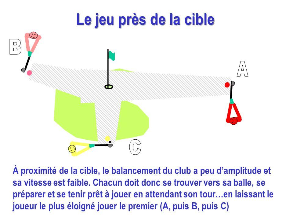 À proximité de la cible, le balancement du club a peu damplitude et sa vitesse est faible. Chacun doit donc se trouver vers sa balle, se préparer et s