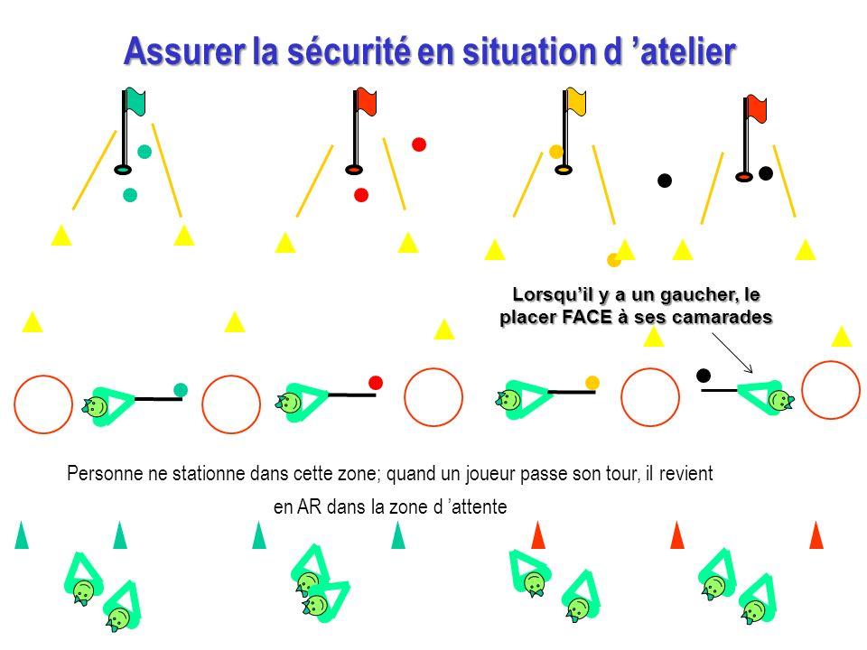 Personne ne stationne dans cette zone; quand un joueur passe son tour, il revient en AR dans la zone d attente Assurer la sécurité en situation d atel