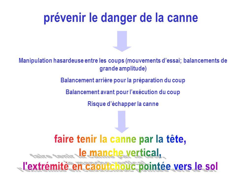 prévenir le danger de la canne Manipulation hasardeuse entre les coups (mouvements dessai; balancements de grande amplitude) Balancement arrière pour