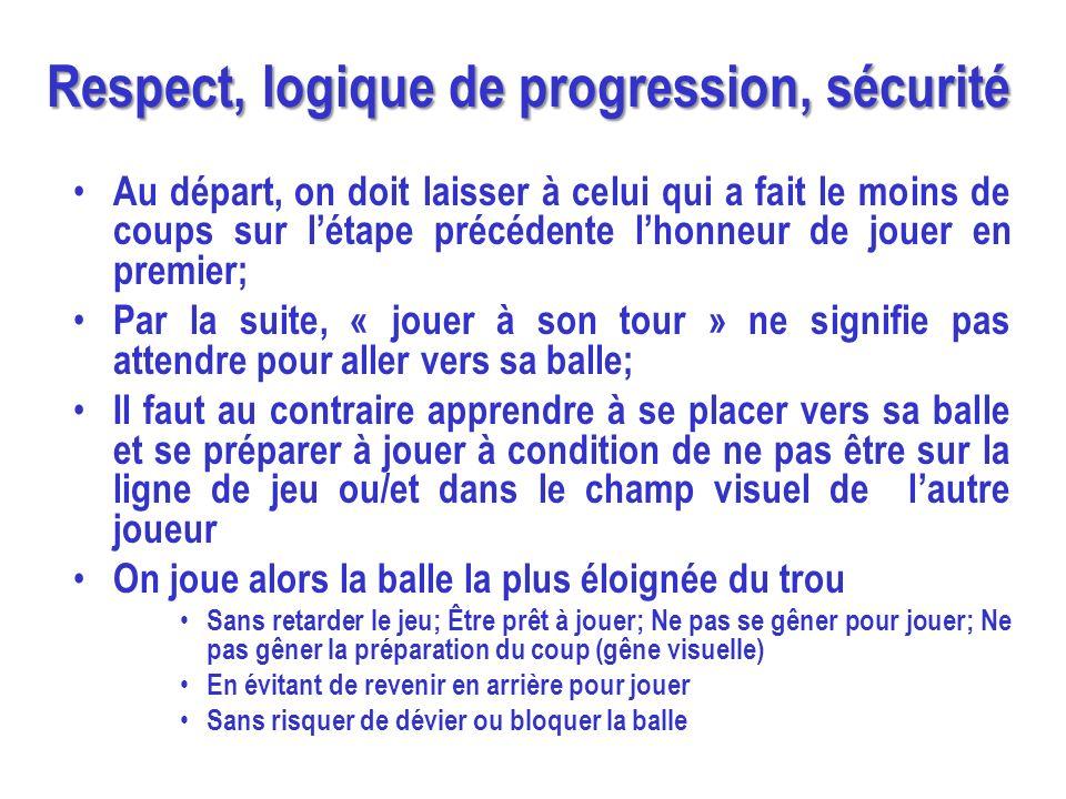 Evolution du tour de jeu Le paradoxe du golfeur : « mieux je joue, moins je joue »!.