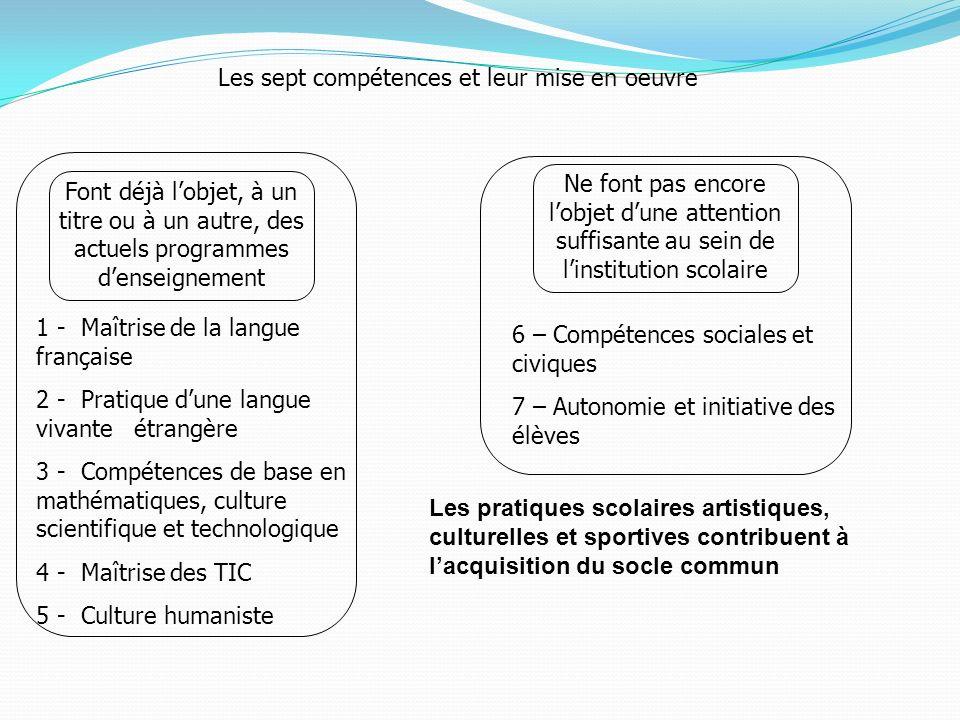 Font déjà lobjet, à un titre ou à un autre, des actuels programmes denseignement 1 - Maîtrise de la langue française 2 - Pratique dune langue vivante