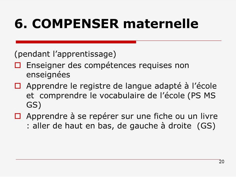 6. COMPENSER maternelle (pendant lapprentissage) Enseigner des compétences requises non enseignées Apprendre le registre de langue adapté à lécole et