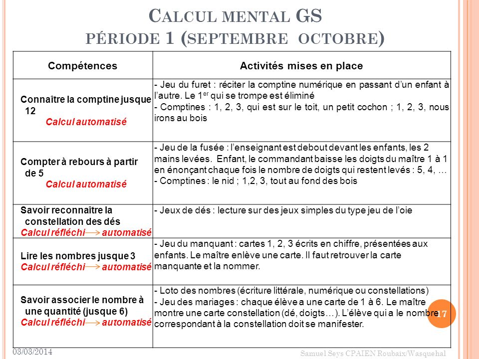 03/03/2014 17 Samuel Seys CPAIEN Roubaix/Wasquehal C ALCUL MENTAL GS PÉRIODE 1 ( SEPTEMBRE OCTOBRE ) CompétencesActivités mises en place Connaître la