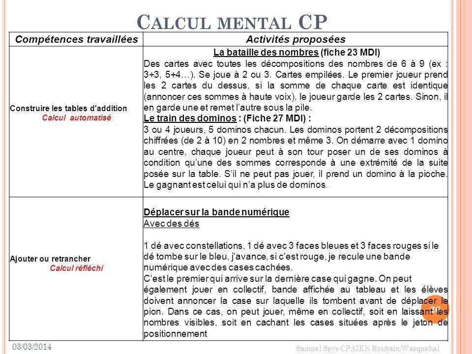 03/03/2014 26 Samuel Seys CPAIEN Roubaix/Wasquehal C ALCUL MENTAL CP Compétences travailléesActivités proposées Construire les tables d'addition Calcu