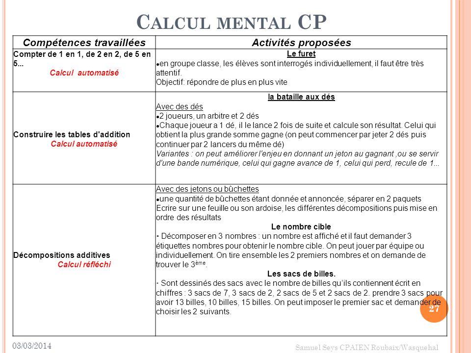 03/03/2014 27 Samuel Seys CPAIEN Roubaix/Wasquehal C ALCUL MENTAL CP Compétences travailléesActivités proposées Compter de 1 en 1, de 2 en 2, de 5 en