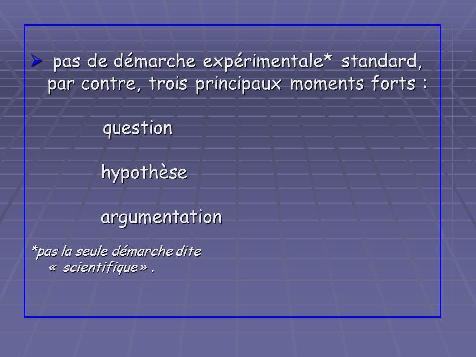 p pas de démarche expérimentale* standard, par contre, trois principaux moments forts : question hypothèse argumentation *pas la seule démarche dite «