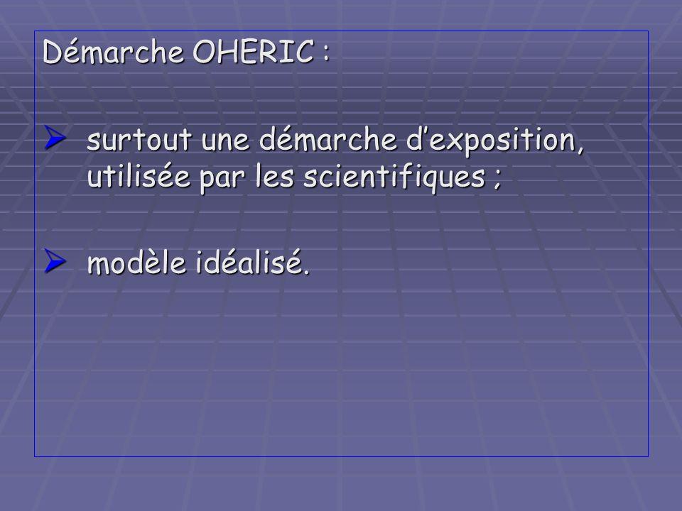 Démarche OHERIC : surtout une démarche dexposition, utilisée par les scientifiques ; surtout une démarche dexposition, utilisée par les scientifiques