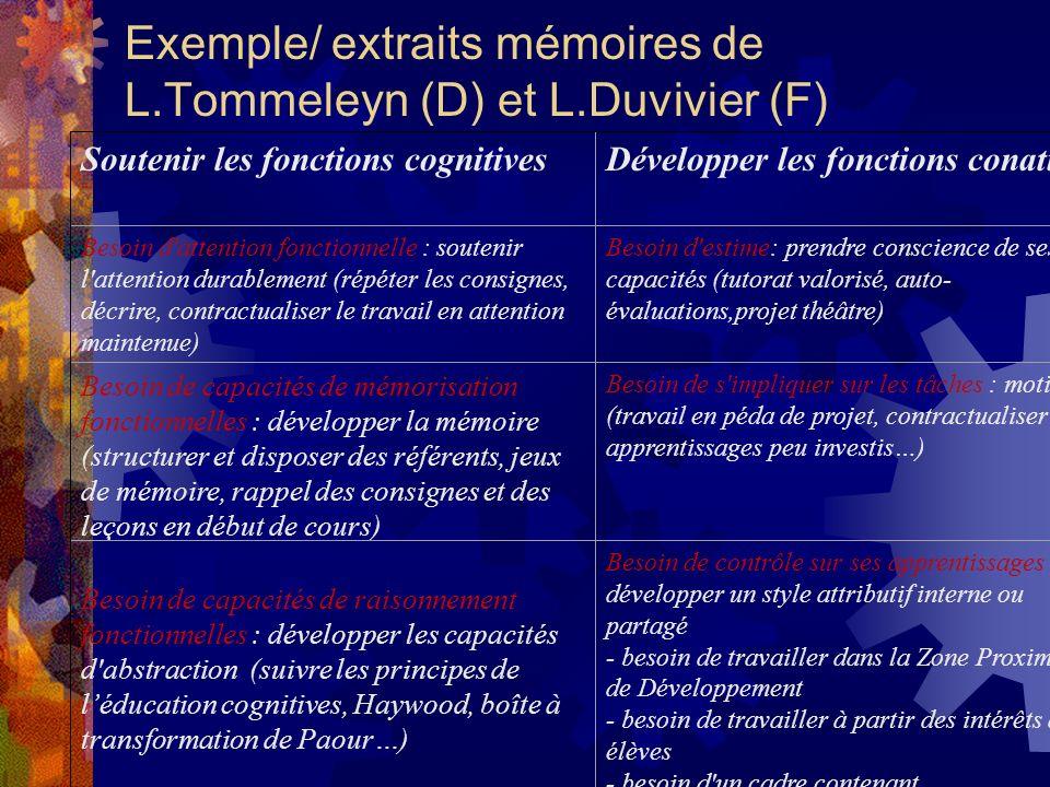 Exemple/ extraits mémoires de L.Tommeleyn (D) et L.Duvivier (F) Soutenir les fonctions cognitivesDévelopper les fonctions conatives Besoin d'attention