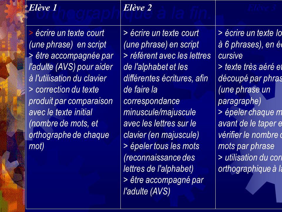Elève 1 Elève 2 Elève 3 > écrire un texte court (une phrase) écrit en script > être accompagnée par l'adulte (AVS) pour aider à l'utilisation du clavi